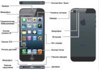 Ремонт айфон 5